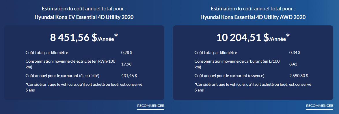 coût voiture électrique